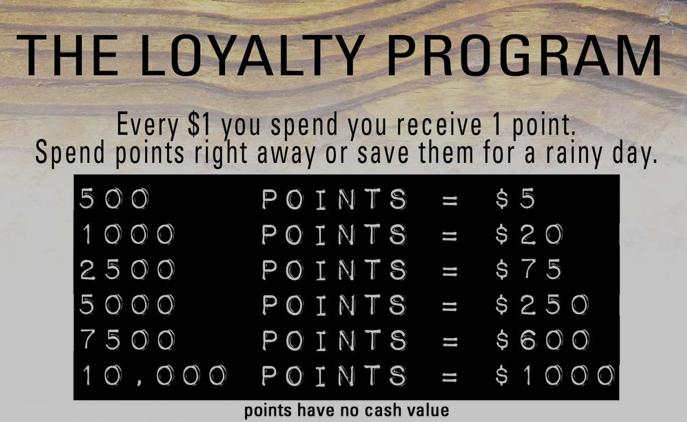 Loyalty Program Points